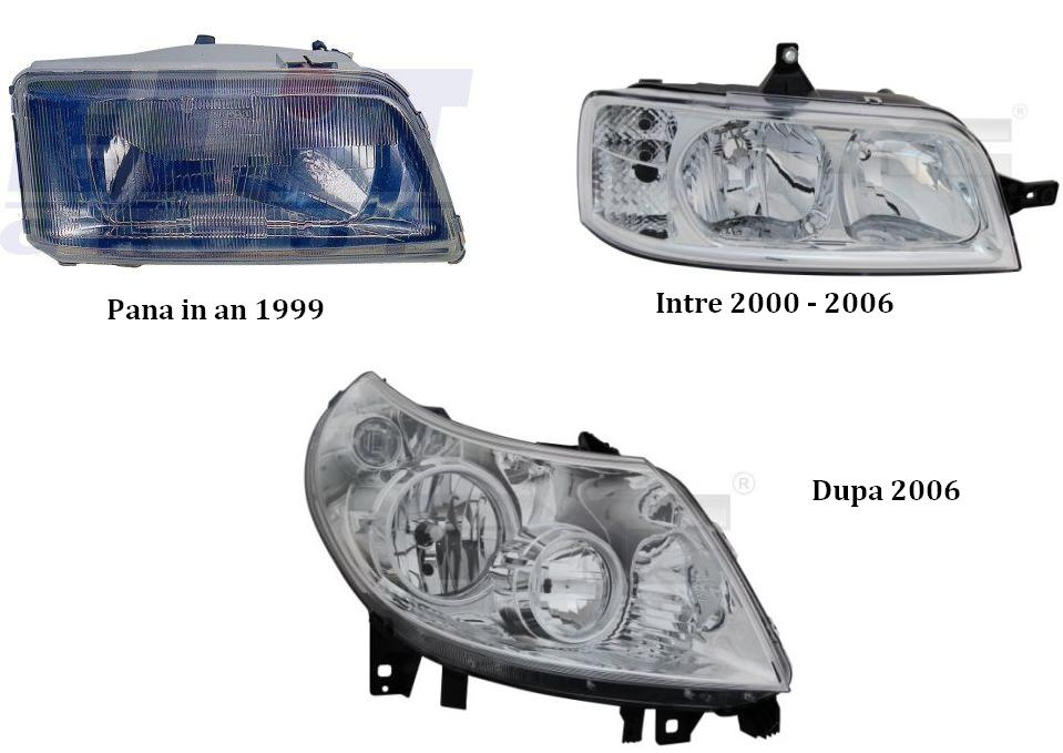 Pret faruri stanga, dreapta Peugeot Boxer 1994-2014